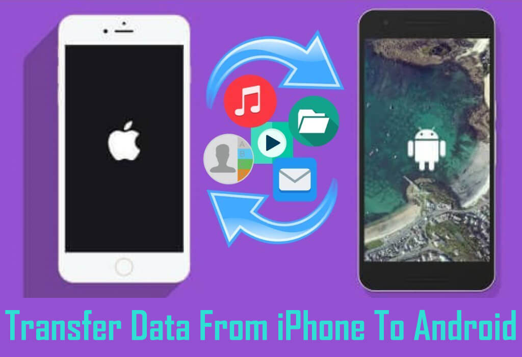 Transfer Data From iPhone To Android For Free
