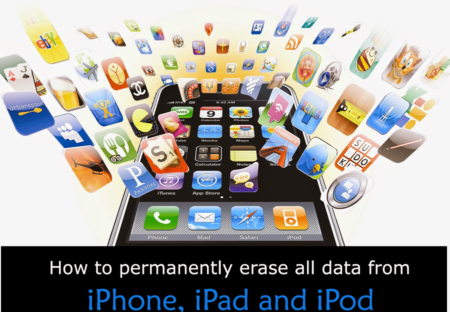 How to Permanently Erase all Data from iPhone, iPad and iPod on Window/Mac