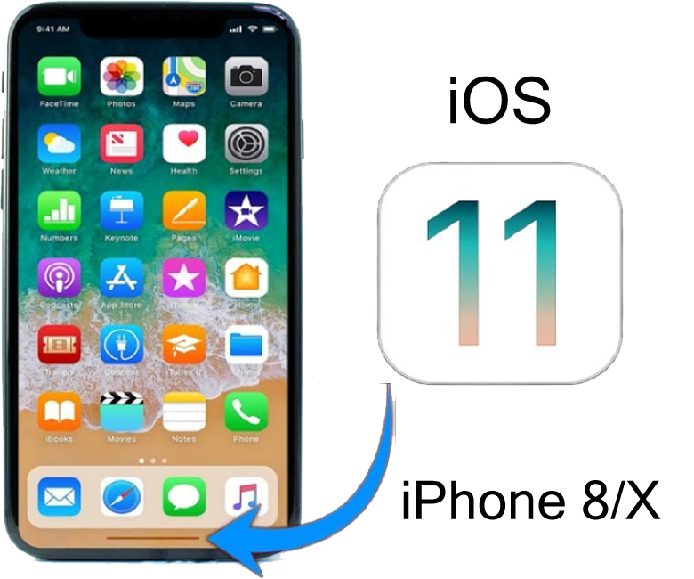 iPhone Unlock support iOS 11